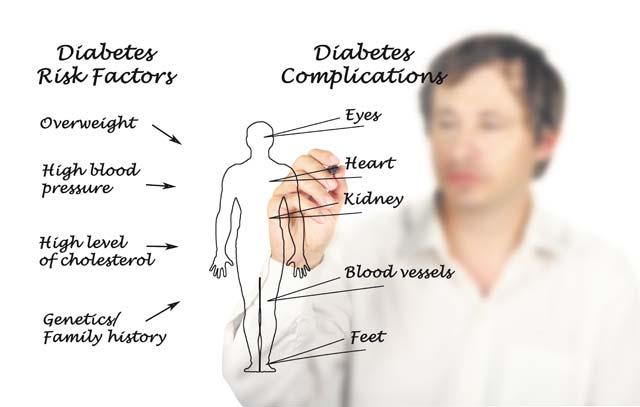 Diabetes kaiserslautern