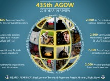 2015 Year in Review – 435th AGOW