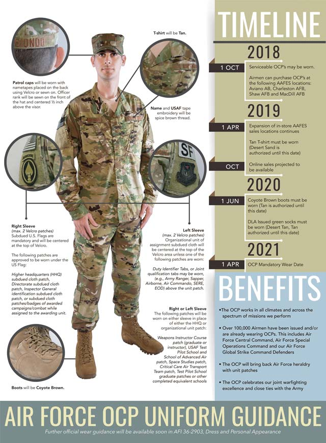 Air Force OCP Uniform Change