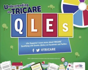 What is a TRICARE Qualifying Life Event?