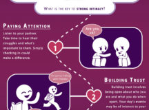 Intimacy defined: How to grow a strong relationship
